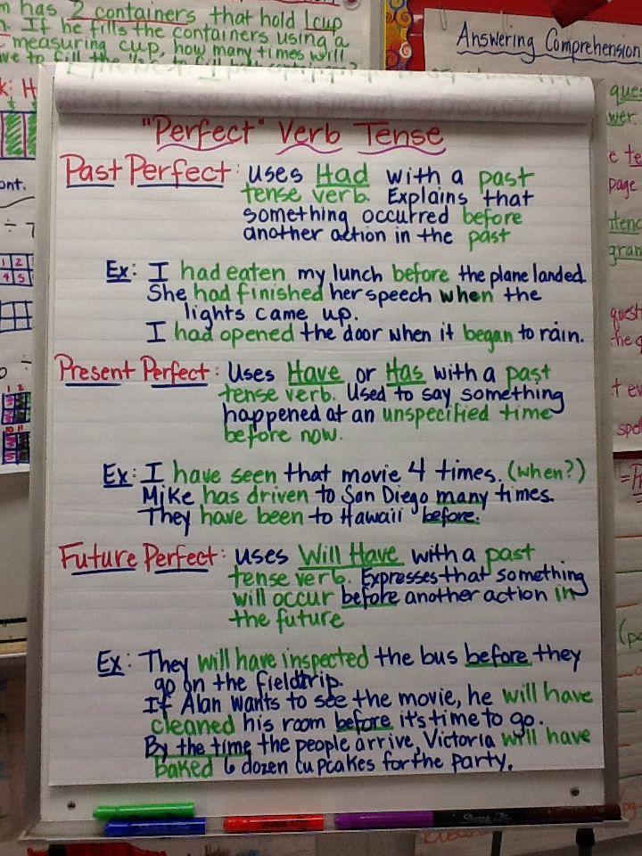 Perfect verb tense anchor chart | School Notes | Pinterest ...