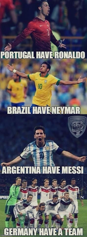 WC 2014 -  I think this accurately reflects the teams' philosophies