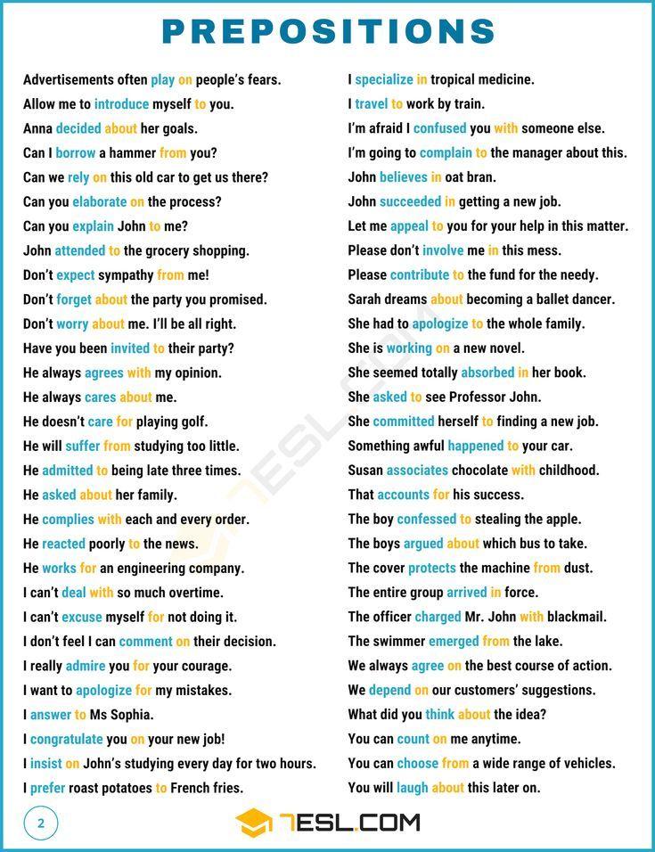 Preposiciones: ¿Qué es una preposición? Lista útil y ejemplos - 7 E S L -  Aprender Inglés in 2020   Teaching english grammar, Learn english  vocabulary, English phrases