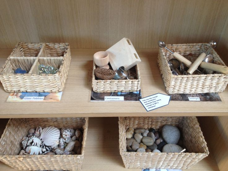 Continuous provision in the sand area- Glass pebbles, containers: including egg cups, trinket boxes, wooden bowls, scoops: including spoons, honey spoons, wooden scoops for herbs, shells and different found stones and pebbles. All displayed in matching baskets that are labelled with photo images which are labelled.