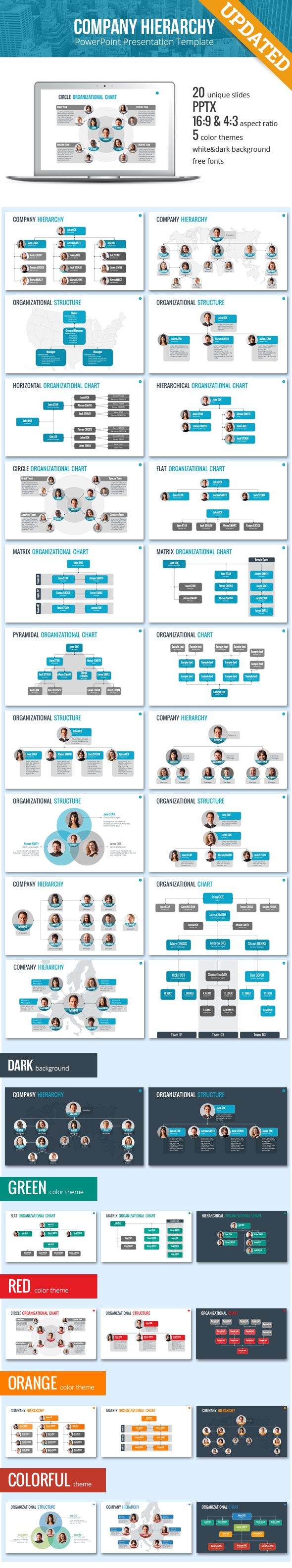 Organizational Chart and Hierarchy Template - Business PowerPoint Templates