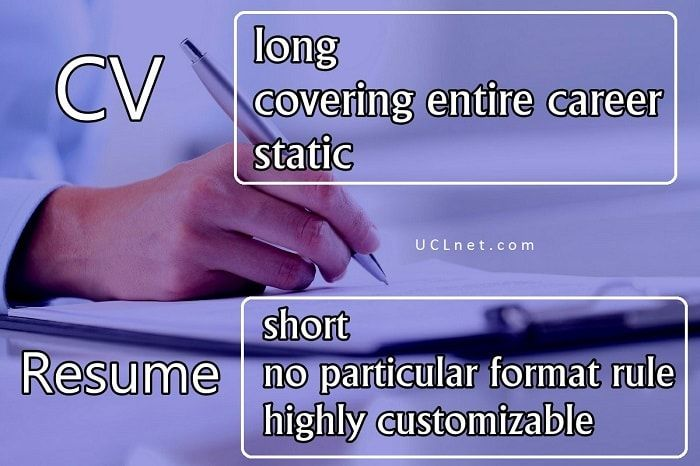 The Difference Between Cv Resume Vocabulary Resume English Learner
