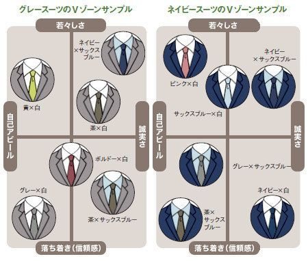 グレー・ネイビースーツのVゾーンサンプル
