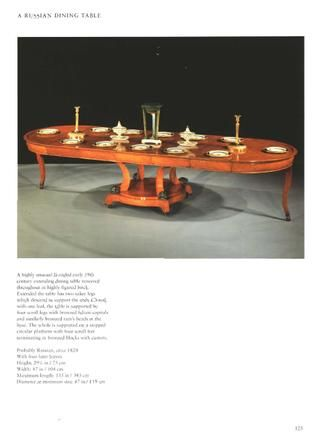 Mallett   Antique Furniture 2002. 729 best dining images on Pinterest   Auction  Modern art and We have