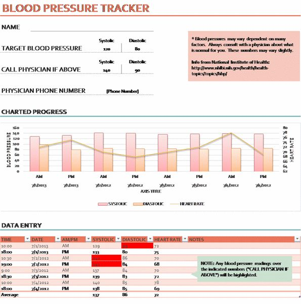 Heart Rate Chart Template Vaughns-1-Pagers Com Sample Heart Rate - rate chart