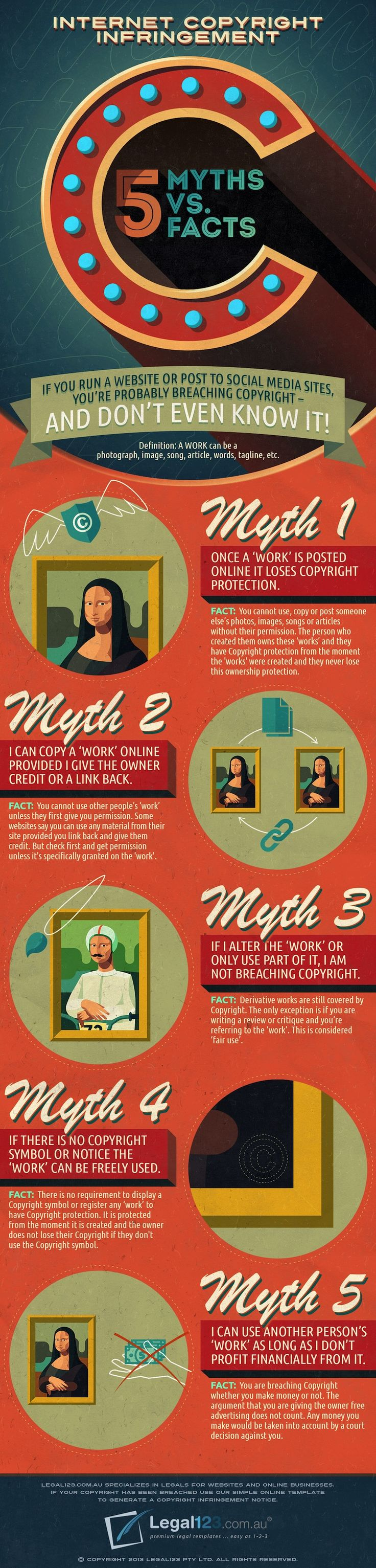 5 mythes over copyright op afbeeldingen ontkrachtCopyright Law, Food For Thought, Image Online, Copyright Infringement, Social Media, Internet Copyright, Facts Infographic, Blog Copyright, Breach Internet