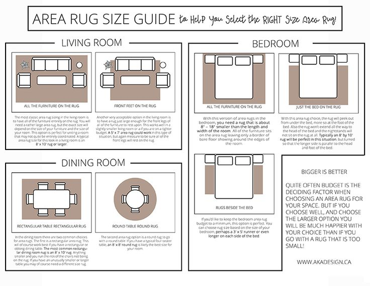 Living room rug size guide