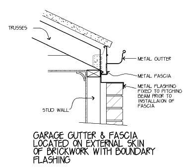 Flush Gutter Google Search Boundary Walls Roof Detail
