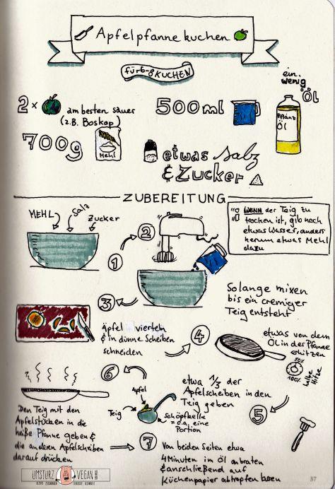 Sketchrezept Apfelpfannekuchen von www.umsturzvegan.de Blog für veganes Leben, Rezepte, Zeichnungen, Artwork