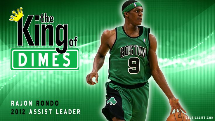 Breaking News: Rajon Rondo breaks NBA Record