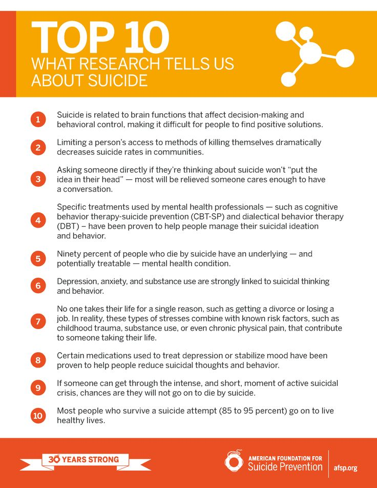 Top 10: What Research Tells Us about Suicide — AFSP