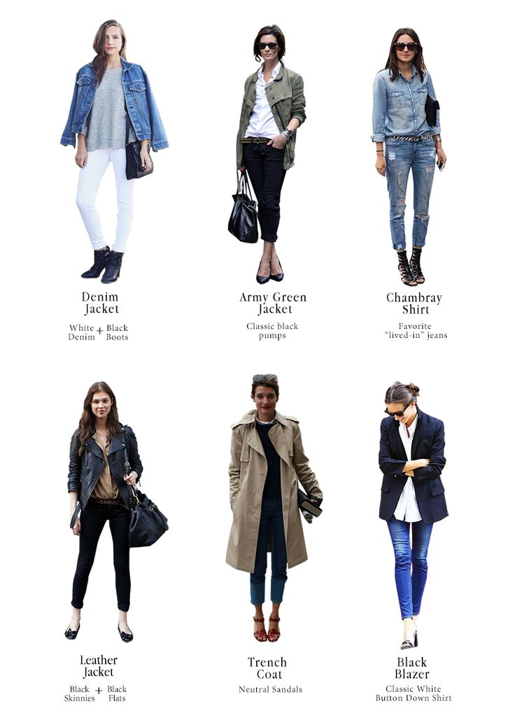 W&D Style: Spring Basics |