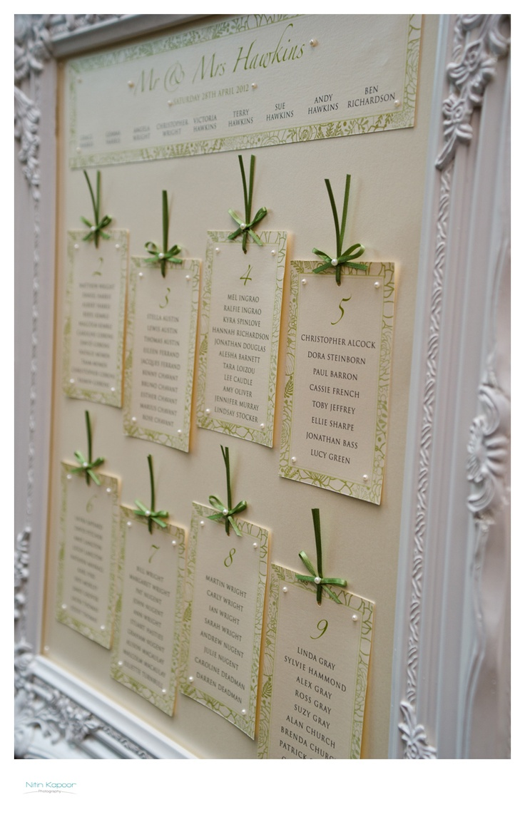 simple seating chart table seatingseating planswedding