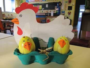 Bricolage de Pâques - Le blog des Maternelles de Cléguer