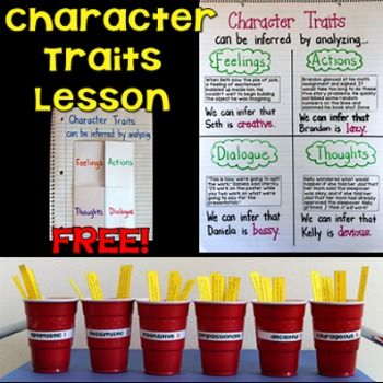 Are you teaching character traits in your upper elementary classroom? You'll definitely want to download these free printables!It contains three activities:1. An Anchor Chart Activity (The four passages are provided for you to print!)2. A Sorting Activity (24 brief scenarios are provided for you to print!)3.