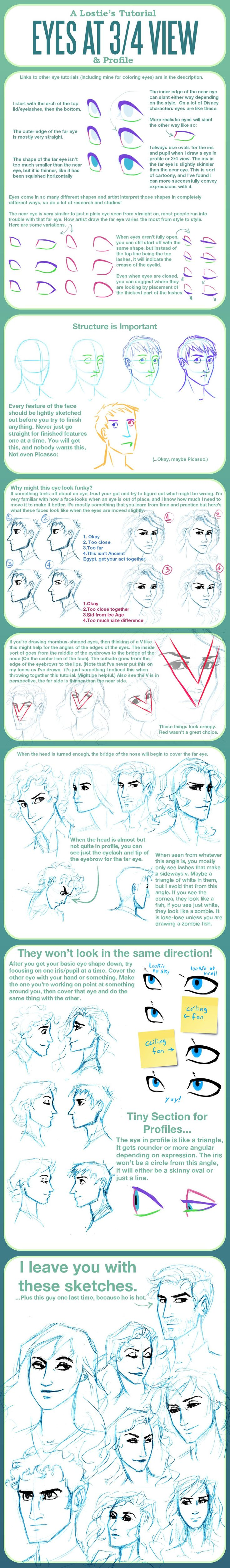 Eye Tutorial at 3/4 View and Profile by lostie815 on deviantART