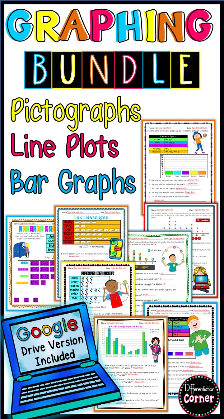 No prep printable activities for bar graphs, pictographs and line plots! anchor charts included! Students apply  graphing skills on differentiated worksheets. These activities help children understand how data can be displayed in various ways including pictographs, bar graphs, line plots and tally charts. opportunities for data analysis and for children to create graphs and line plots. Google Drive version with interactive graphing practice! (Pencil and paper version is included!)