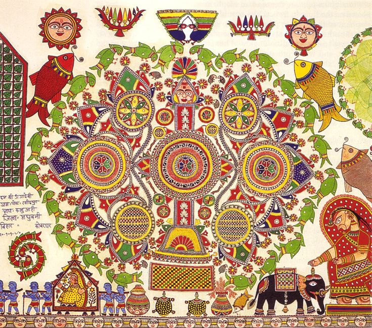Detail of a wall painting by Ganga Devi, Mithila painter.