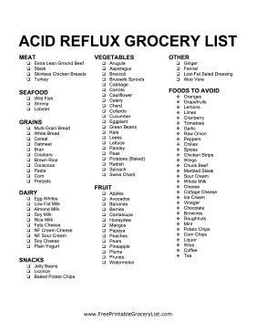 Great for people with heartburn, this acid reflux grocery list provides food to eat and food to avoid. Free to download and print