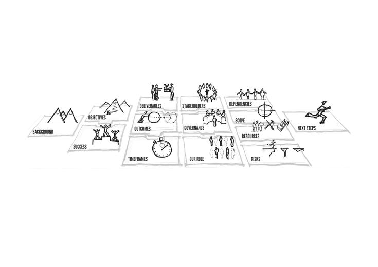 96 best Leadership Frameworks, Methodologies and Artifacts