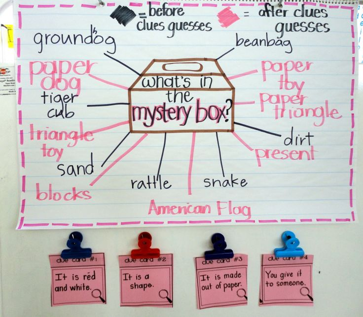 sample chart for mystery box monday-use with language kids, would work great with expanding expressions tool