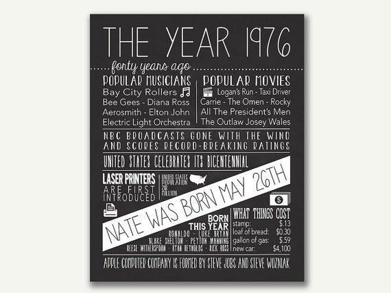 El año 1976, personalizado 40 cumpleaños cartel para imprimir, para imprimir 40 aniversario firme, divertidos hechos de 1976, 40.o regalo de cumpleaños, archivo Digital