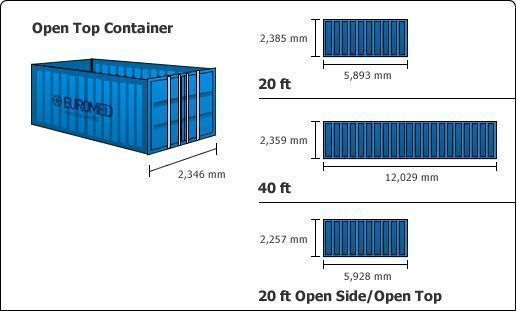 container sizes in meters - Yahoo Image Search Results