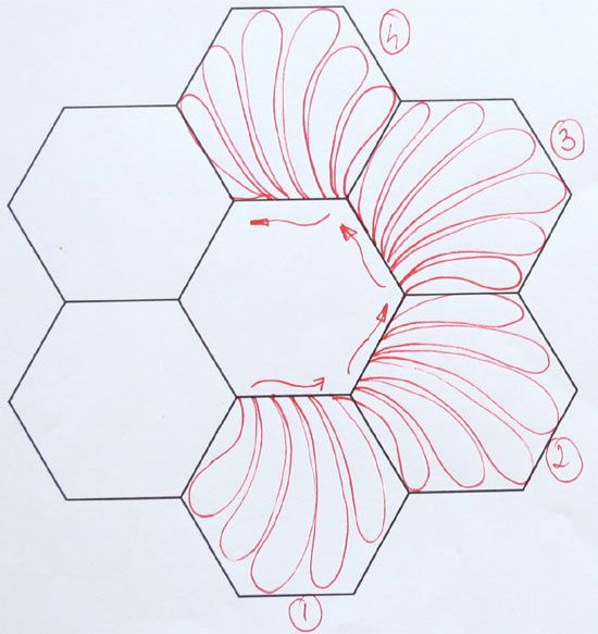 How to quilt hexagons- easy way to quilt hexagon quilts