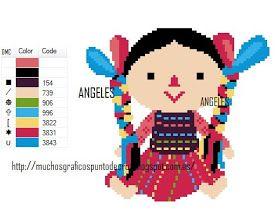 Muñeca Mexicana - Artesanía en tela GRÁFICOS PUNTO DE CRUZ GRATIS : CUADRO INFANTILES (58)