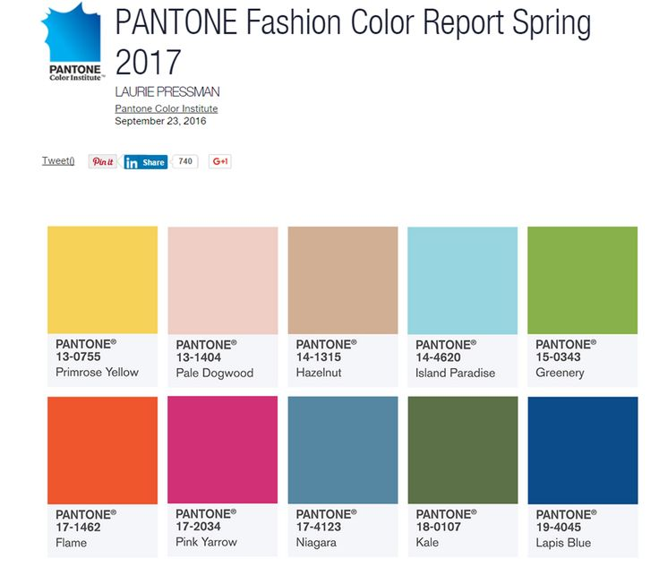 17 Best Images About Home Textile Trends 2017 On Pinterest