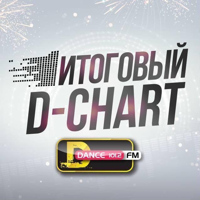 Скачать и слушать музыку бесплатно новинки танцевальные