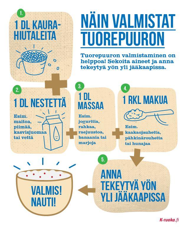 Tuorepuuro http://www.k-ruoka.fi/ruoanlaiton-kasikirja/tuorepuuro-valmistuu-helposti/