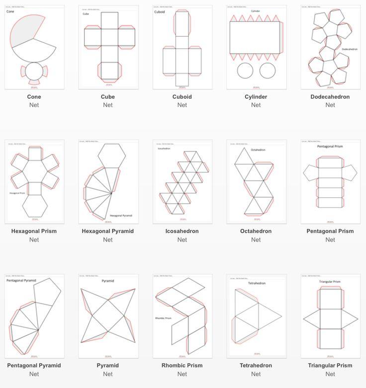construcción cuerpos geométricos