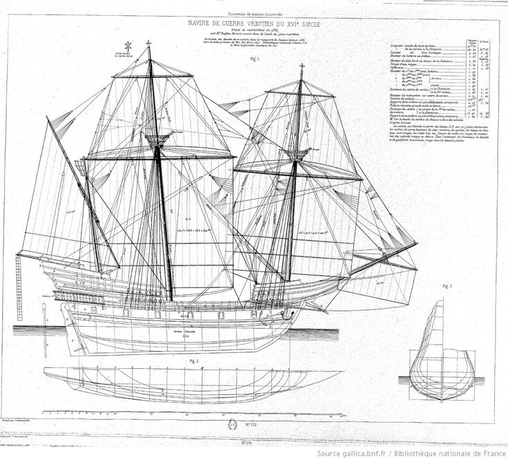 76 best sail ship images on pinterest