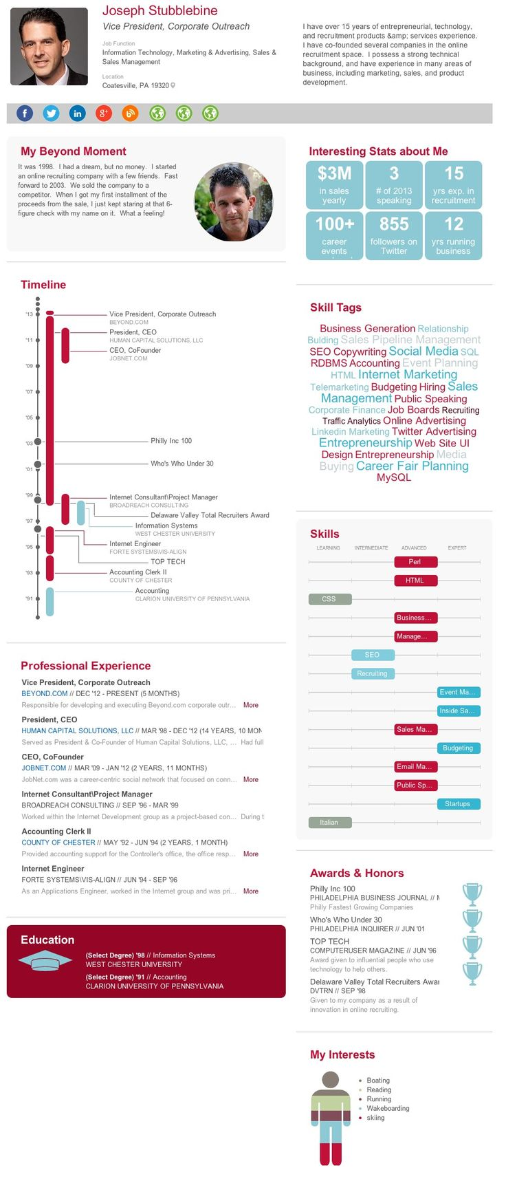 131 best CV Out of the Box images on Pinterest | Page layout, Cv ...