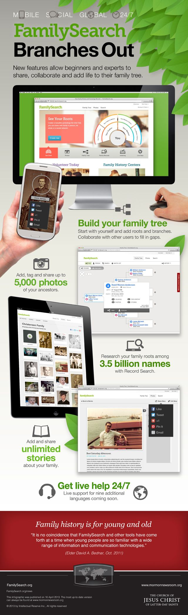 A #Mormon Newsroom infographic about the many new features of Family Search #lds #familyhistory