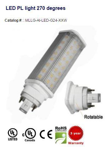 Samsung high CRI #LEDs | Over 100 lumens/watt | Rotatable connector | 270° beam angle | Light efficiency≥100lm/W | #ledlightings