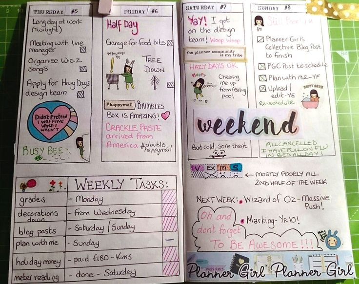 Planner Girls Collective: Bujo style planning; The first post as part of the newly formed PGC (formerly Confessions of a Plannerholic). 2016 planner overview, including what worked and how I have moved my planning forward in 2017 from my Carpe Diem to BUJO