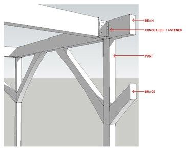 Know your house post and beam construction basics post for Post and beam construction