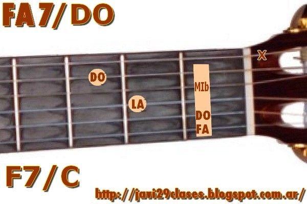 Acorde de guitarra FA7/DO = F7/C