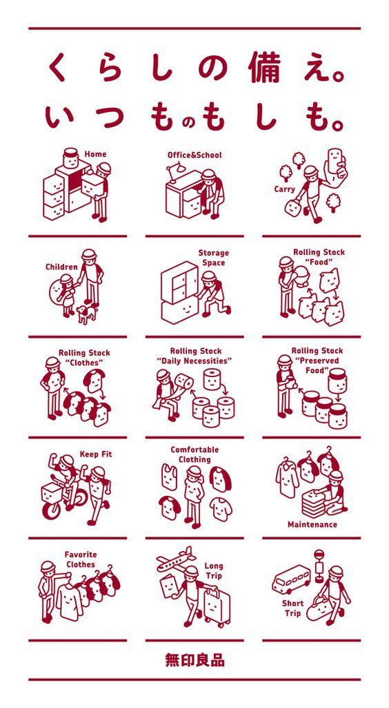 くらしの備え。いつものもしも。: Prepare for disaster, in daily life: by Bunpei Yorifuji, for MUJI Disaster-prevention campaign:
