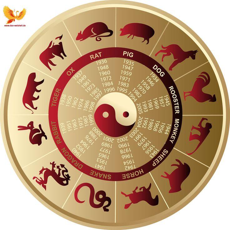 1000 ideen zu chinesischer kalender auf pinterest. Black Bedroom Furniture Sets. Home Design Ideas