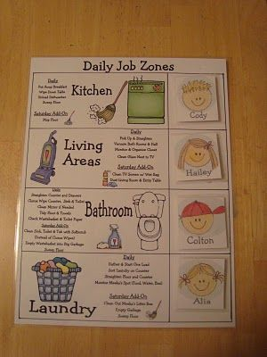 A few good suggestions in the link of chore charts for children!