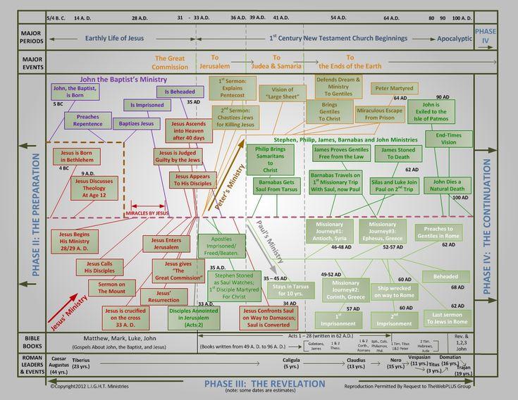 crosstalk where life and scripture meet pdf merge
