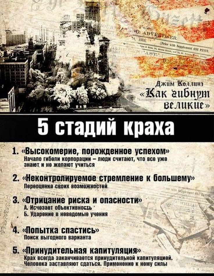 5 стадий краха