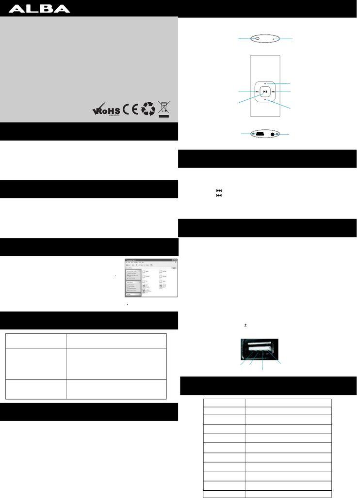 ipod 4gb instructions manual