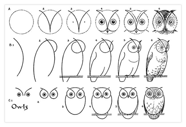 14 fantastic ideas to help your children learn to draw