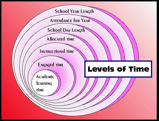 education academics applied educational psychology