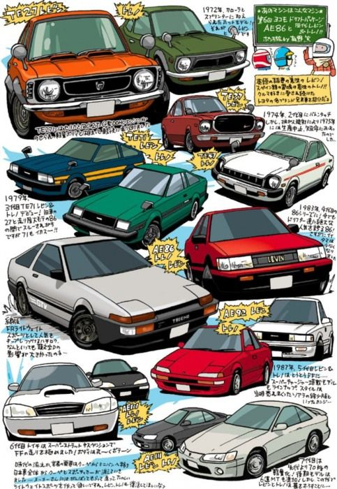 History of Toyota Corolla Levin and Sprinter Trueno done in manga style illustration