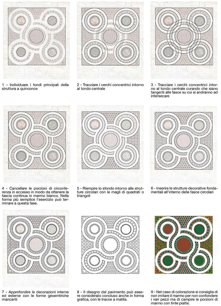 Oltre 25 fantastiche idee su disegno del pavimento su for Design del pavimento domestico